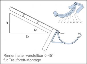 Brandneu Metall Dachrinne Satteldach 2 x bis 9,00 m + 2 x Fallrohr - Set Nr  RQ78