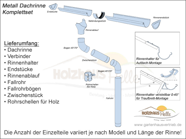 Dachrinne fallrohr  Metall Dachrinne mit Fallrohr für Pultdach bis 5,00 m - Set Nr. 305
