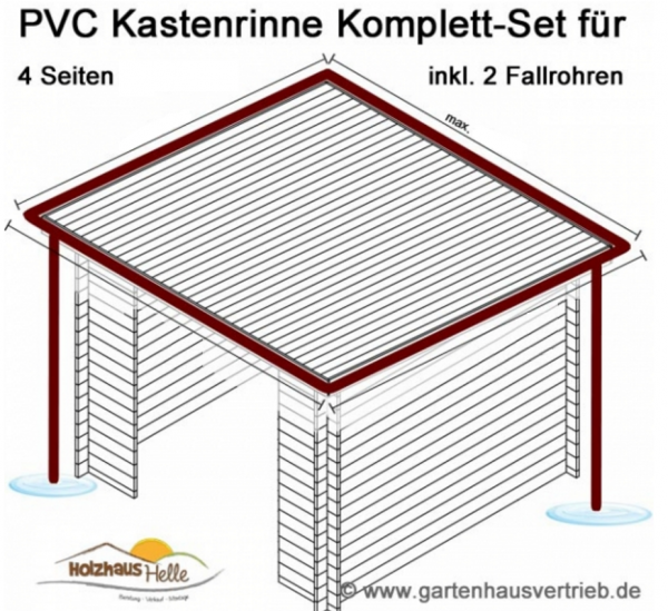 pvc kunststoff dachrinnen komplett set f r spitz und viereckd cher f r 4 seiten 6 00m l nge. Black Bedroom Furniture Sets. Home Design Ideas