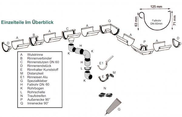 kunststoff dachrinnen komplett set f r achteckd cher pavillon bis 60m fl che bis 8x3 50m. Black Bedroom Furniture Sets. Home Design Ideas